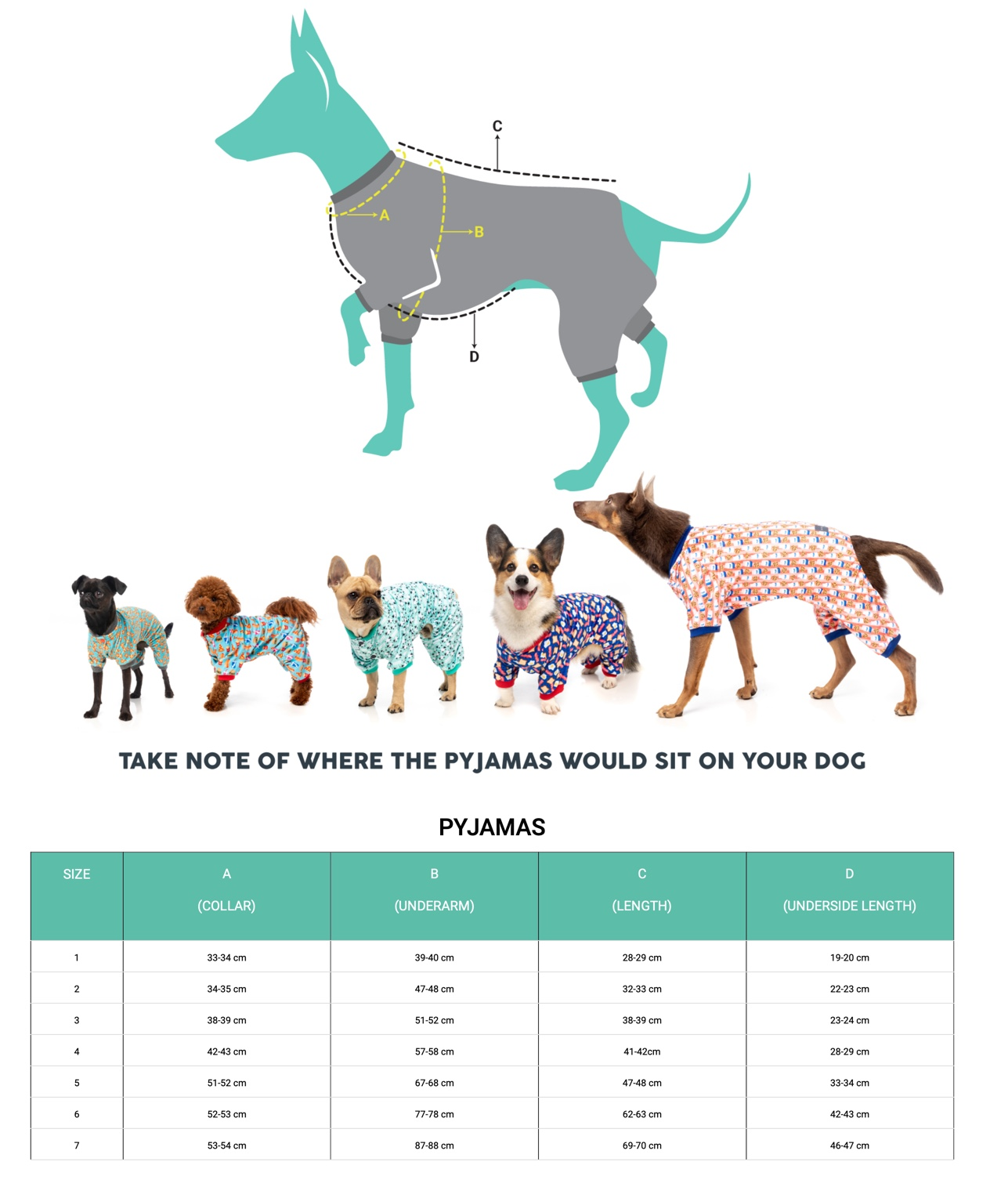 FuzzYard Dog Pyjamas Size Guide